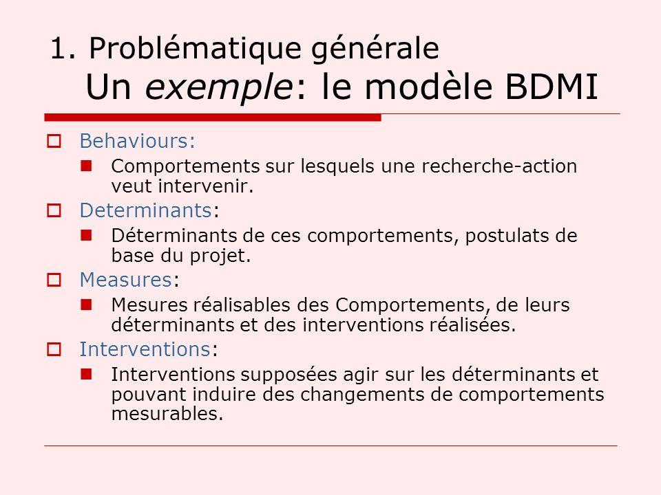 1. Problématique générale Un exemple: le modèle BDMI Behaviours: Comportements sur lesquels une recherche-action veut intervenir. Determinants: Déterm