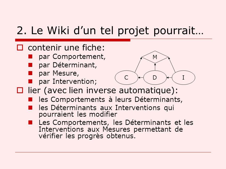 2. Le Wiki dun tel projet pourrait… contenir une fiche: par Comportement, par Déterminant, par Mesure, par Intervention; lier (avec lien inverse autom