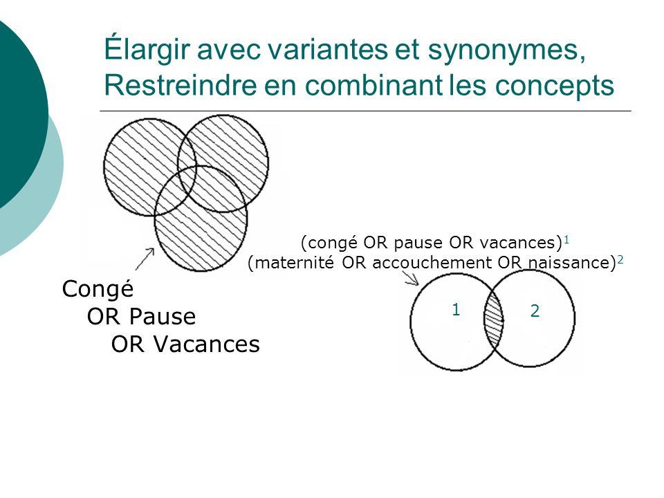 Élargir avec variantes et synonymes, Restreindre en combinant les concepts Congé OR Pause OR Vacances (congé OR pause OR vacances) 1 (maternité OR acc