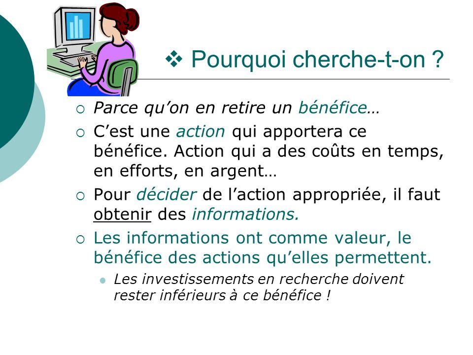 Méthode : Recherche spécifique ou Recherche par sujet .