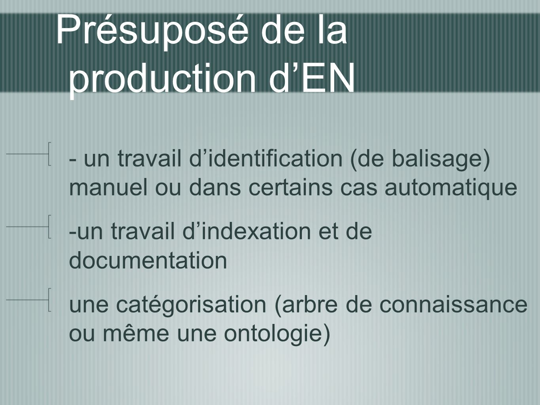 Présuposé de la production dEN - un travail didentification (de balisage) manuel ou dans certains cas automatique -un travail dindexation et de docume