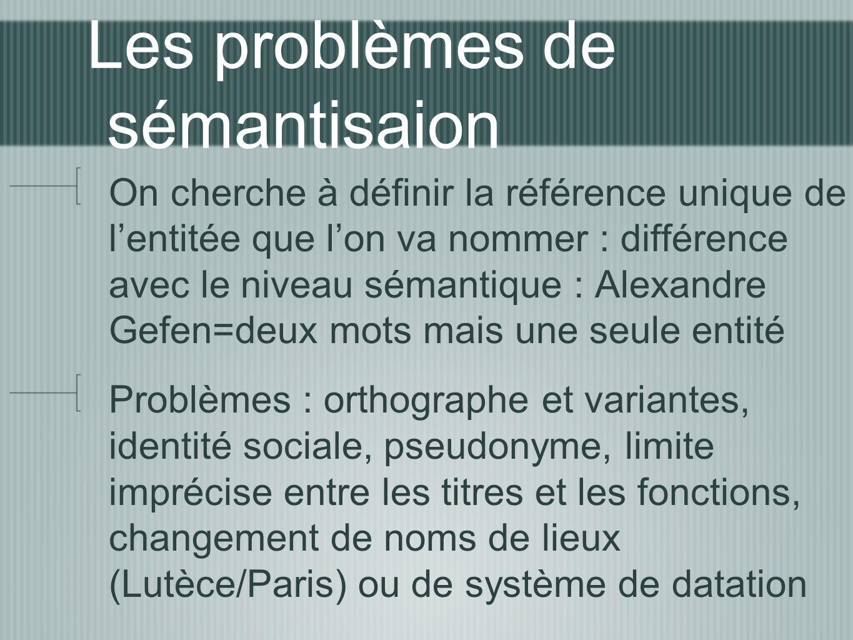 Les problèmes de sémantisaion On cherche à définir la référence unique de lentitée que lon va nommer : différence avec le niveau sémantique : Alexandr