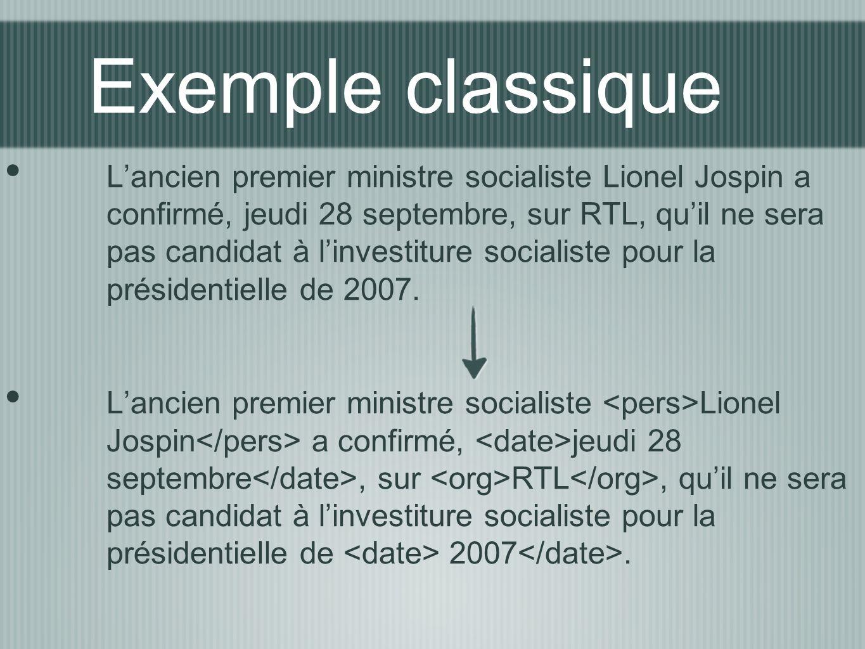 Exemple classique Lancien premier ministre socialiste Lionel Jospin a confirmé, jeudi 28 septembre, sur RTL, quil ne sera pas candidat à linvestiture