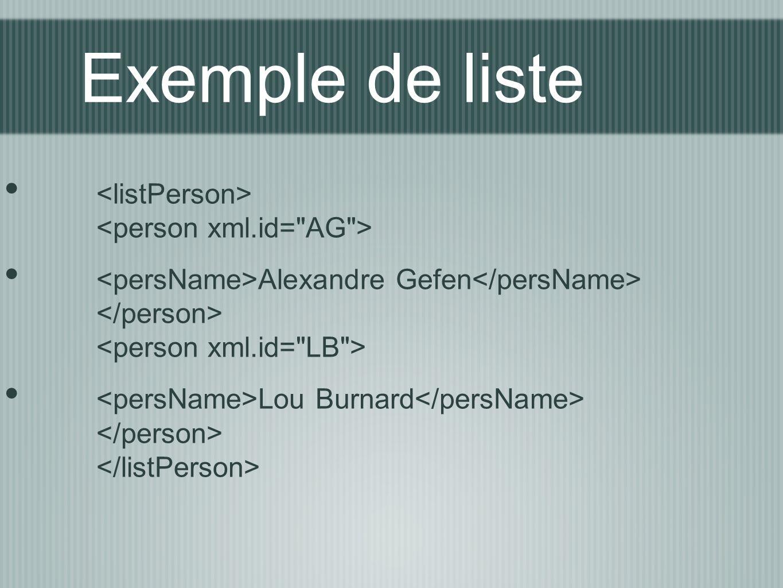 Exemple de liste Alexandre Gefen Lou Burnard