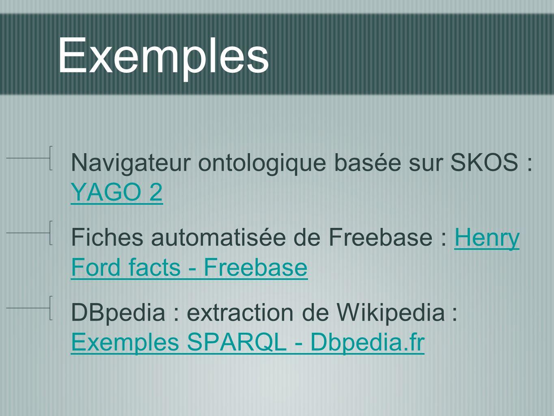 Exemples Navigateur ontologique basée sur SKOS : YAGO 2 YAGO 2 Fiches automatisée de Freebase : Henry Ford facts - FreebaseHenry Ford facts - Freebase