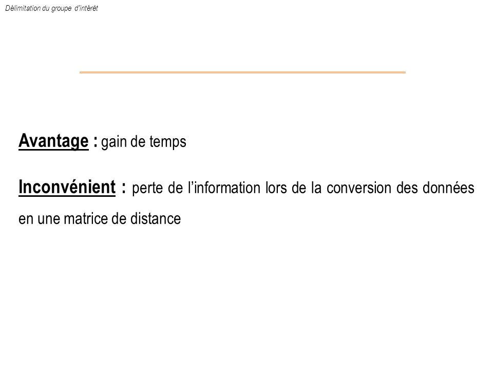 Avantage : gain de temps Inconvénient : perte de linformation lors de la conversion des données en une matrice de distance Délimitation du groupe d'in