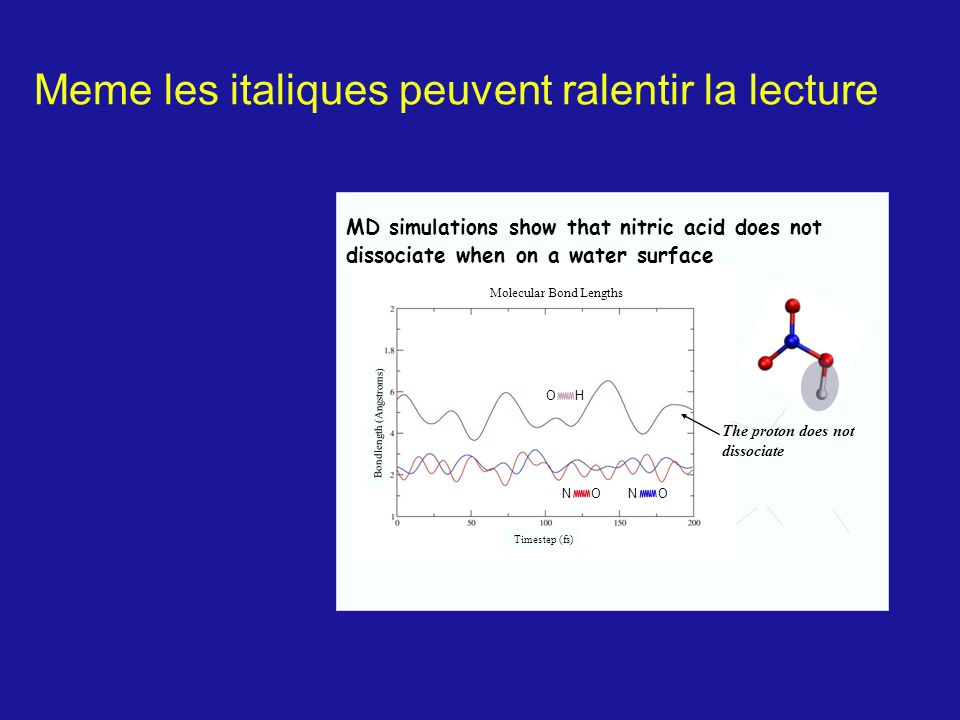 Quelques formats marchent bien pour les articles mais pas pour les presentations Times Roman Font est difficile de lire rapidement Pictu MD simulations show that nitric acid does not dissociate when on a water surface Timestep (fs) Bondlength (Angstroms) Molecular Bond Lengths OH NONO The proton does not dissociate