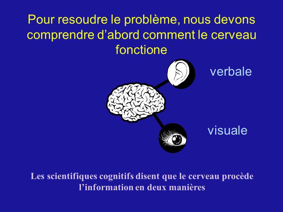 Pour resoudre le problème, nous devons comprendre dabord comment le cerveau fonctione Les scientifiques cognitifs disent que le cerveau procède linformation en deux manières verbale visuale