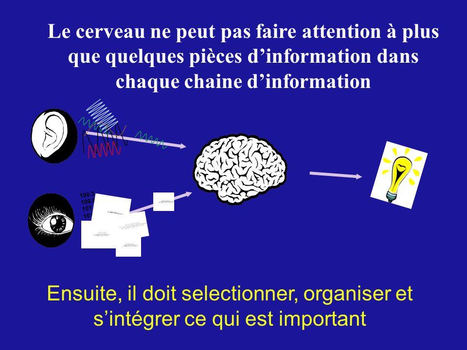 Le diapos qui resume votre presentation doit être un road map visuel Topic 1 Image for Topic 1 Topic 2 Image for Topic 2 Topic 3 Image for Topic 3