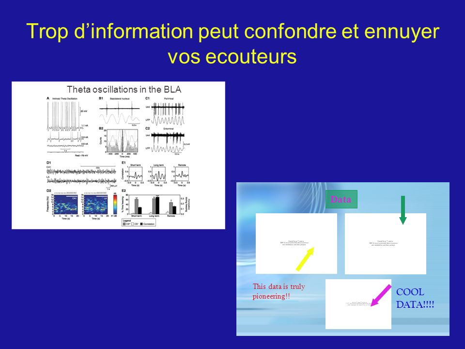 Les diapos decrivant les methodes doivent suivre le meme format To probe the water surface we use surface vibrational sum frequency spectroscopy (VSFS) The technique selectively probes the topmost layers of the interface The resulting vibration spectrum measures surface molecules Tunable pulsed lasers probe the surface species