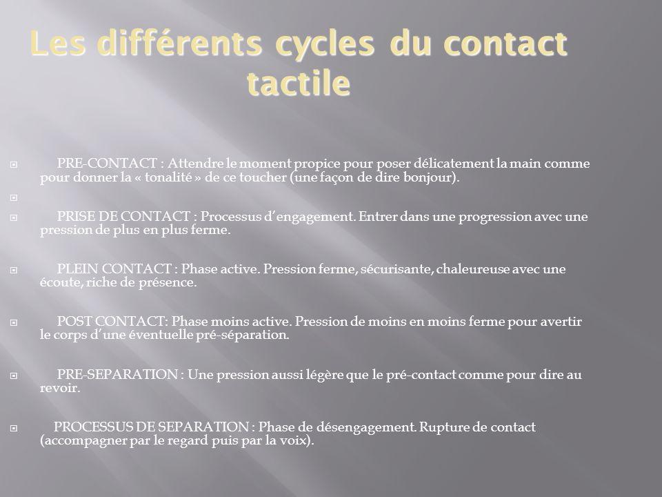 Les différents cycles du contact tactile PRE-CONTACT : Attendre le moment propice pour poser délicatement la main comme pour donner la « tonalité » de