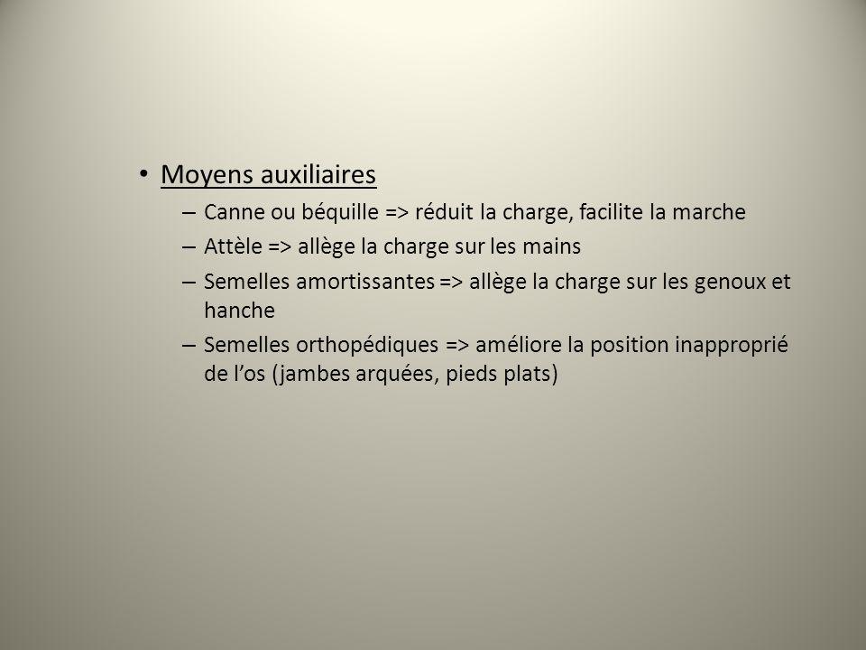 Moyens auxiliaires – Canne ou béquille => réduit la charge, facilite la marche – Attèle => allège la charge sur les mains – Semelles amortissantes =>