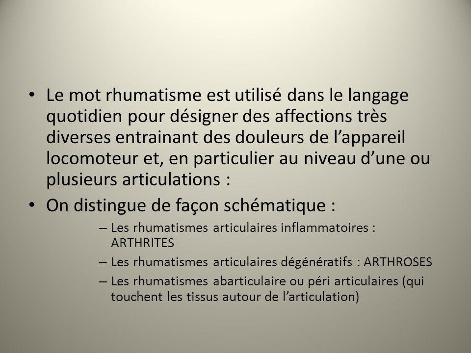 Le mot rhumatisme est utilisé dans le langage quotidien pour désigner des affections très diverses entrainant des douleurs de lappareil locomoteur et,