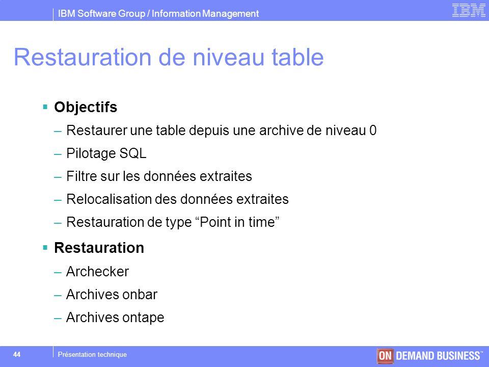 IBM Software Group / Information Management © 2004 IBM Corporation 44Présentation technique Restauration de niveau table Objectifs –Restaurer une tabl