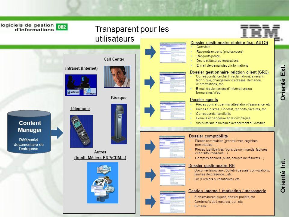 Intranet (Internet) Téléphone Kiosque @ Call Center Autres (Appli. Métiers ERP/CRM…) Référentiel documentaire de lentreprise Content Manager Dossier g