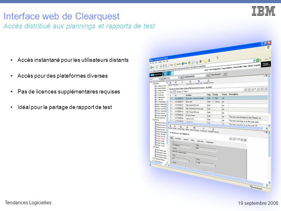 19 septembre 2006 Tendances Logicielles Accès instantané pour les utilisateurs distants Accès pour des plateformes diverses Pas de licences supplément