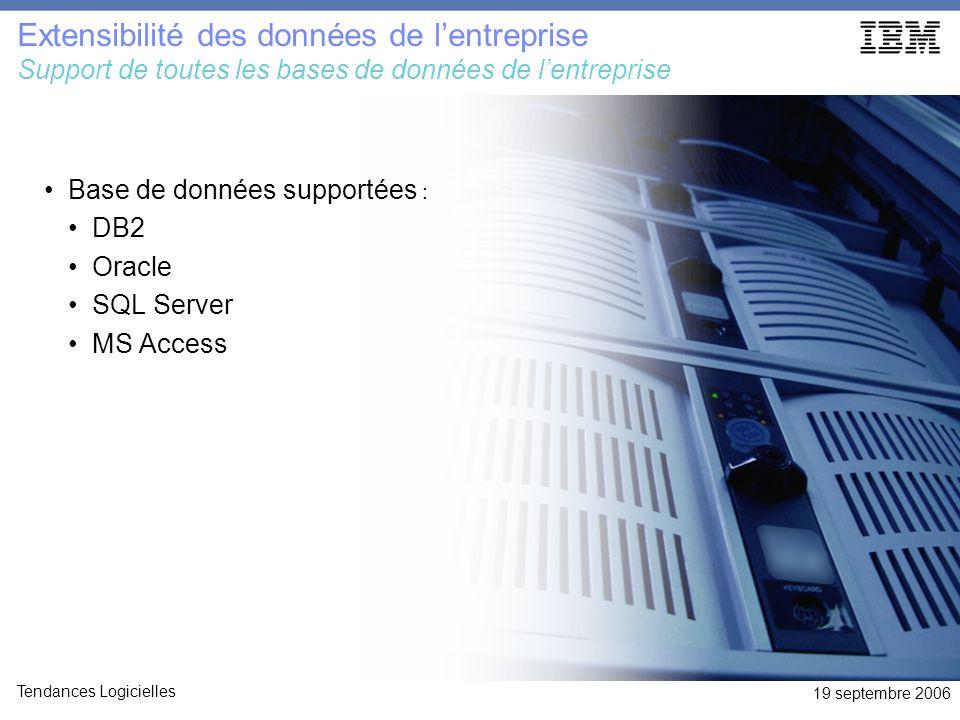 19 septembre 2006 Tendances Logicielles Base de données supportées : DB2 Oracle SQL Server MS Access Extensibilité des données de lentreprise Support