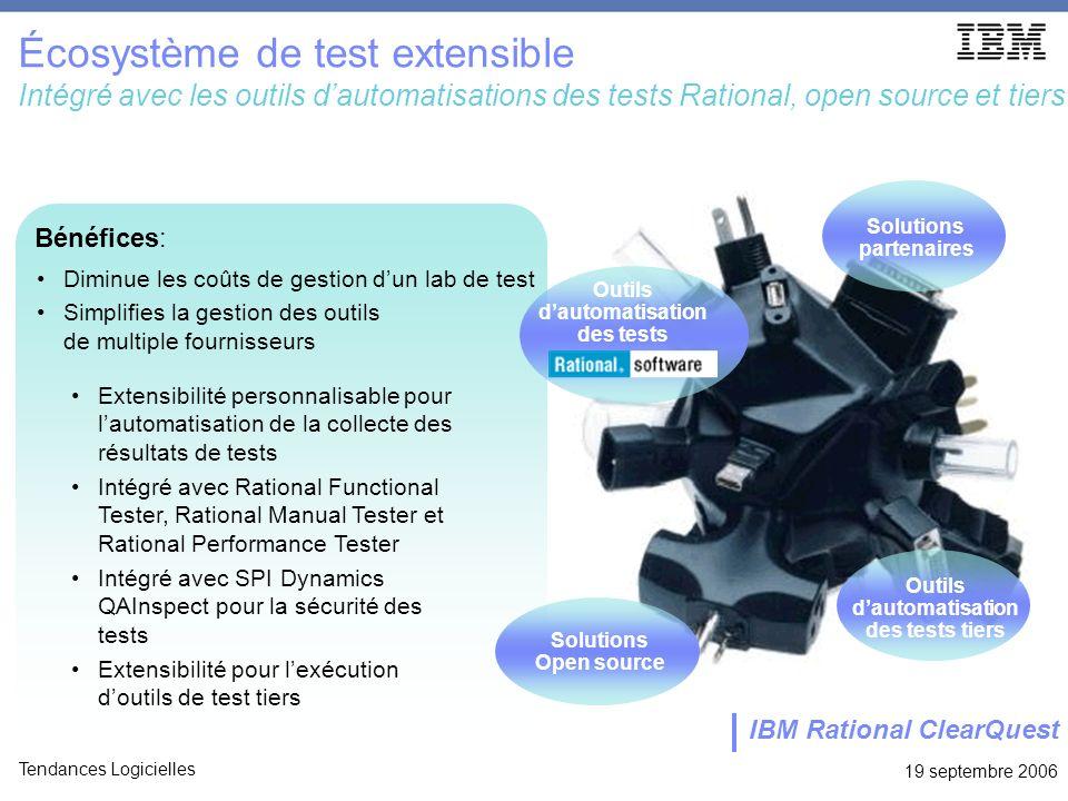 19 septembre 2006 Tendances Logicielles Écosystème de test extensible Intégré avec les outils dautomatisations des tests Rational, open source et tier