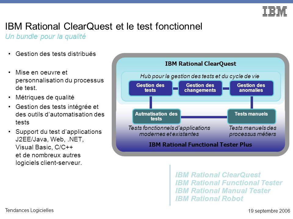 19 septembre 2006 Tendances Logicielles IBM Rational ClearQuest et le test fonctionnel Un bundle pour la qualité Gestion des tests distribués Mise en