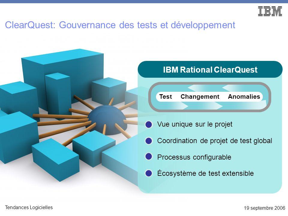 19 septembre 2006 Tendances Logicielles ClearQuest: Gouvernance des tests et développement IBM Rational ClearQuest Vue unique sur le projet Coordinati
