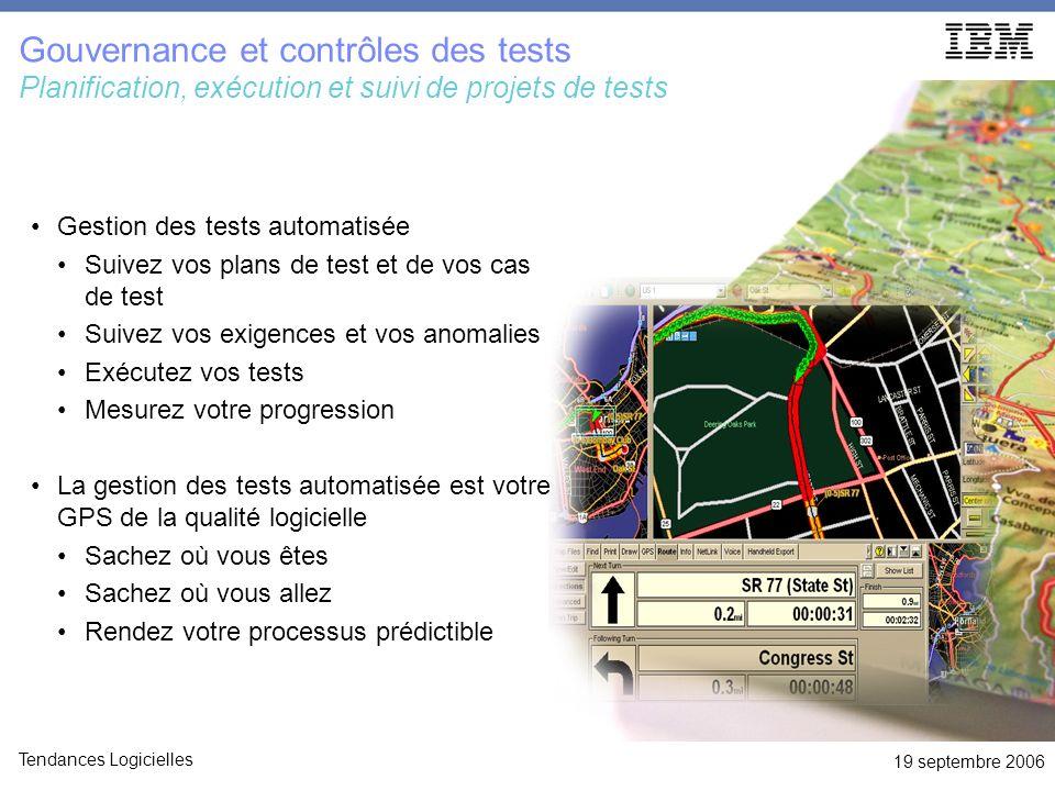 19 septembre 2006 Tendances Logicielles Gestion des tests automatisée Suivez vos plans de test et de vos cas de test Suivez vos exigences et vos anoma