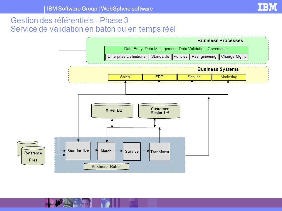 IBM Software Group | WebSphere software Gestion des référentiels– Phase 3 Service de validation en batch ou en temps réel Business Systems SalesERPSer