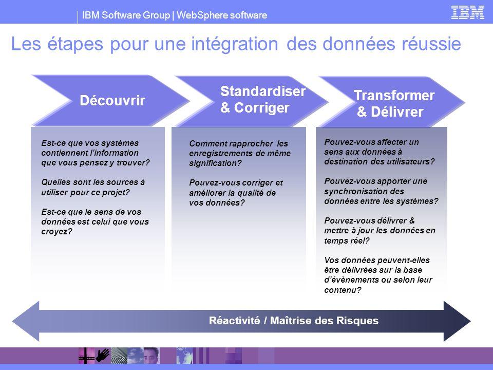 IBM Software Group | WebSphere software Les étapes pour une intégration des données réussie Réactivité / Maîtrise des Risques Est-ce que vos systèmes