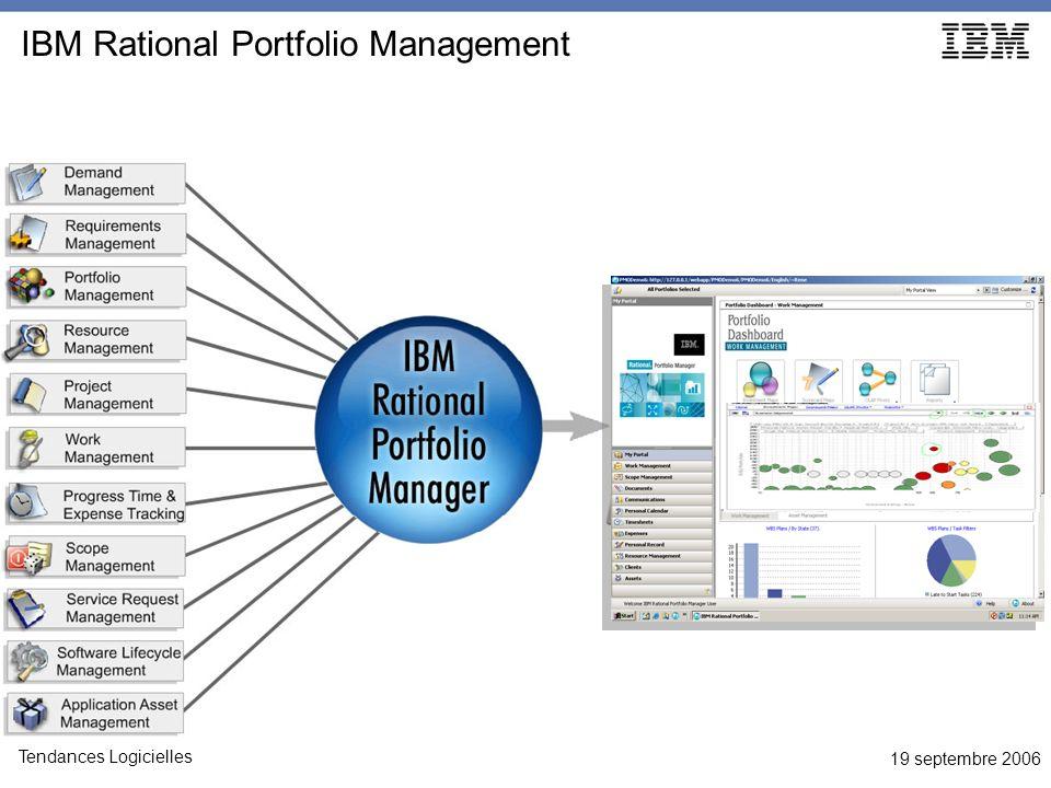 19 septembre 2006 Tendances Logicielles IBM Rational Portfolio Management