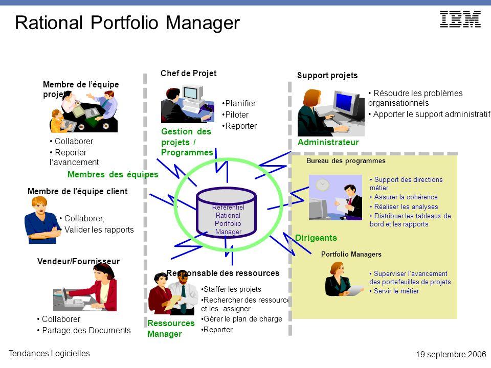 19 septembre 2006 Tendances Logicielles Rational Portfolio Manager Staffer les projets Rechercher des ressources et les assigner Gérer le plan de char
