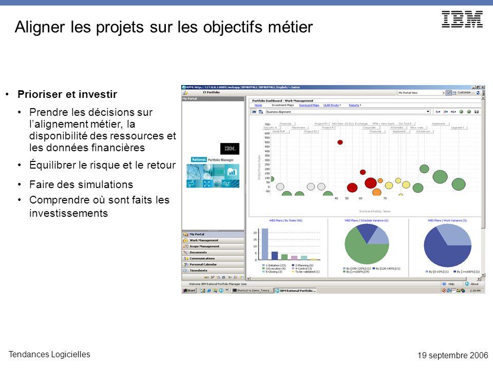 19 septembre 2006 Tendances Logicielles Aligner les projets sur les objectifs métier Prioriser et investir Prendre les décisions sur lalignement métie