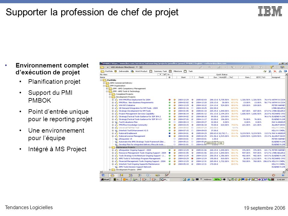 19 septembre 2006 Tendances Logicielles Supporter la profession de chef de projet Environnement complet dexécution de projet Planification projet Supp