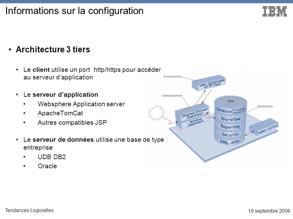 19 septembre 2006 Tendances Logicielles Informations sur la configuration Architecture 3 tiers Le client utilise un port http/https pour accéder au se