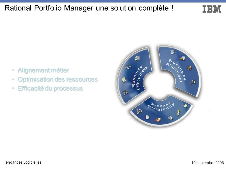 19 septembre 2006 Tendances Logicielles Alignement métierAlignement métier Optimisation des ressourcesOptimisation des ressources Efficacité du proces