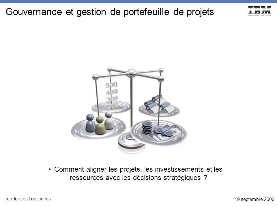 19 septembre 2006 Tendances Logicielles Gouvernance et gestion de portefeuille de projets Comment aligner les projets, les investissements et les ress