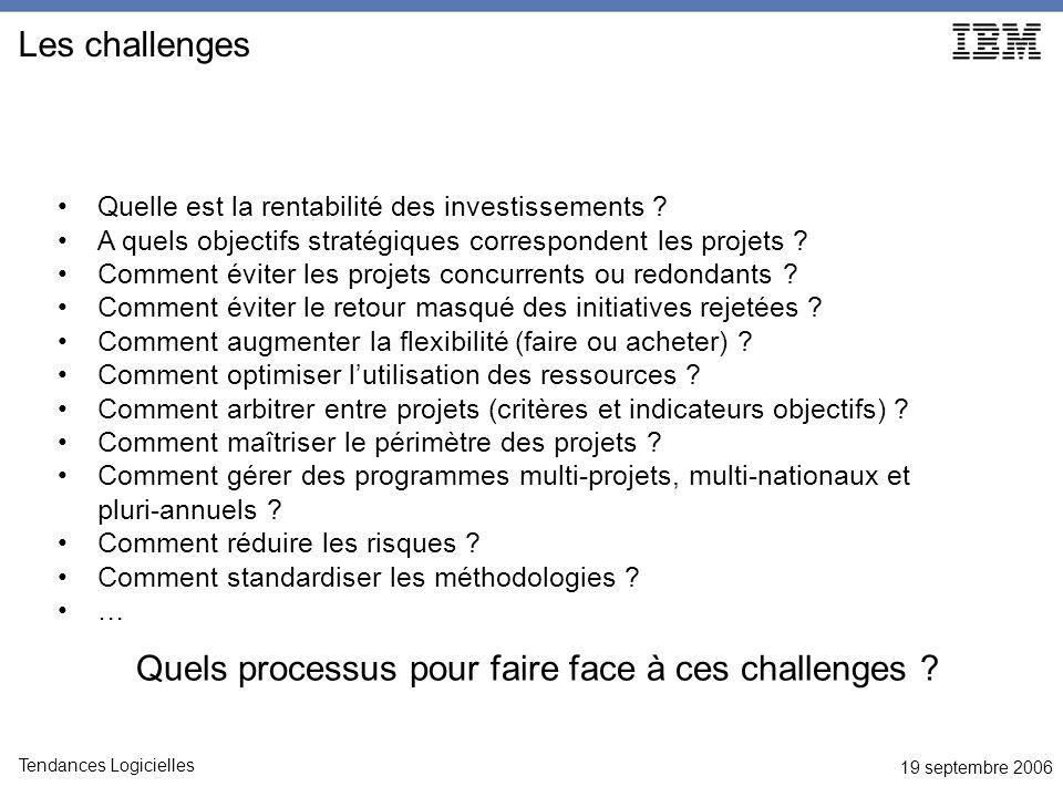 19 septembre 2006 Tendances Logicielles Les challenges Quelle est la rentabilité des investissements ? A quels objectifs stratégiques correspondent le