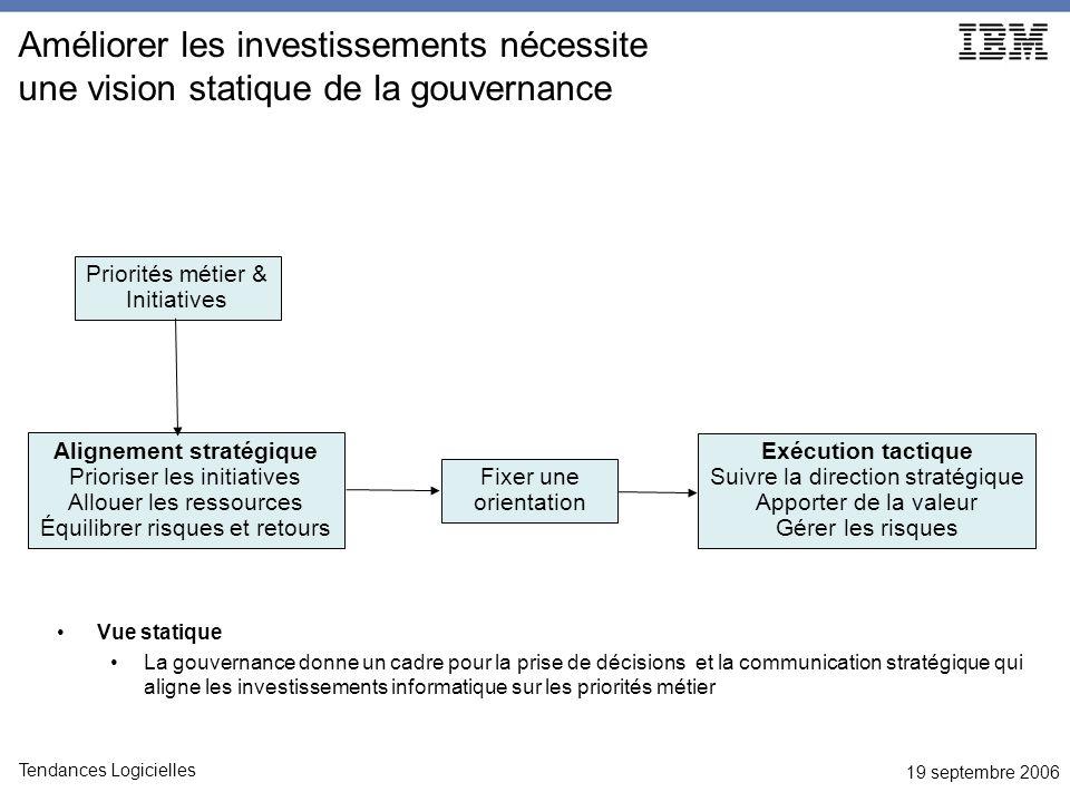 19 septembre 2006 Tendances Logicielles Améliorer les investissements nécessite une vision statique de la gouvernance Priorités métier & Initiatives A