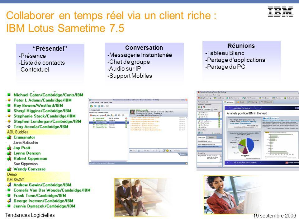 19 septembre 2006 Tendances Logicielles Collaborer en temps réel via un client riche : IBM Lotus Sametime 7.5 Présentiel -Présence -Liste de contacts -Contextuel Conversation -Messagerie Instantanée -Chat de groupe -Audio sur IP -Support Mobiles Réunions -Tableau Blanc -Partage dapplications -Partage du PC