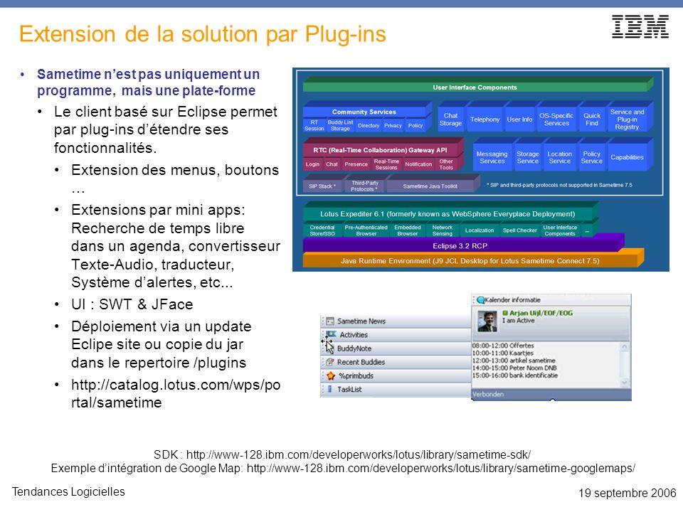 19 septembre 2006 Tendances Logicielles Extension de la solution par Plug-ins Sametime nest pas uniquement un programme, mais une plate-forme Le client basé sur Eclipse permet par plug-ins détendre ses fonctionnalités.