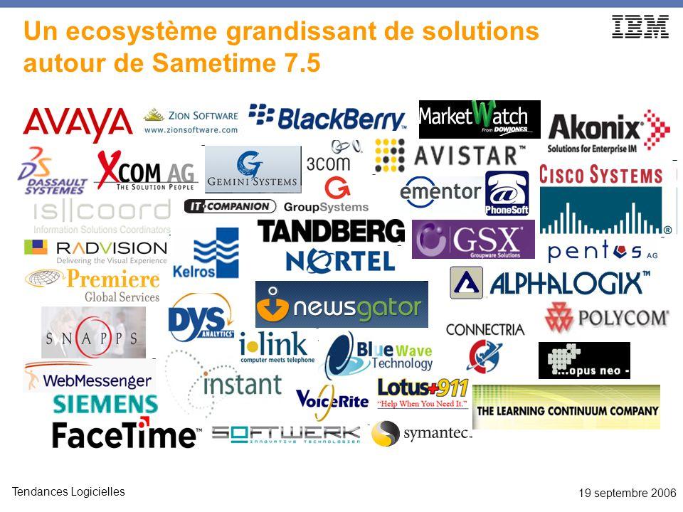 19 septembre 2006 Tendances Logicielles Un ecosystème grandissant de solutions autour de Sametime 7.5