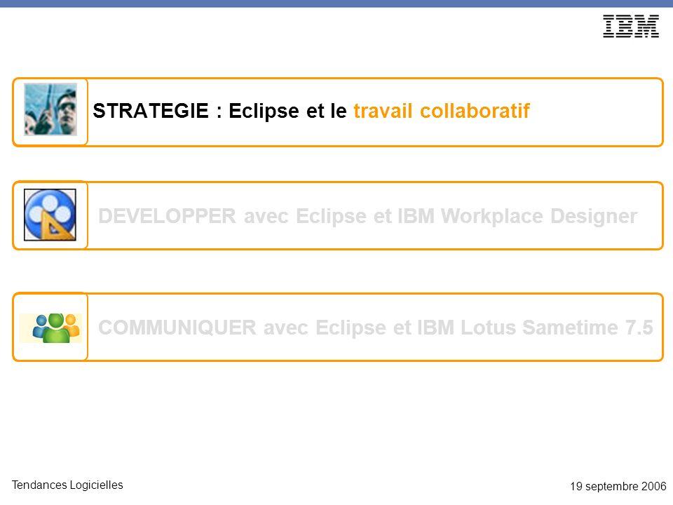 19 septembre 2006 Tendances Logicielles STRATEGIE : Eclipse et le travail collaboratif DEVELOPPER avec Eclipse et IBM Workplace Designer COMMUNIQUER avec Eclipse et IBM Lotus Sametime 7.5