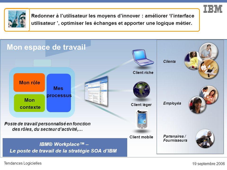 19 septembre 2006 Tendances Logicielles Redonner à lutilisateur les moyens dinnover : améliorer linterface utilisateur, optimiser les échanges et apporter une logique métier.