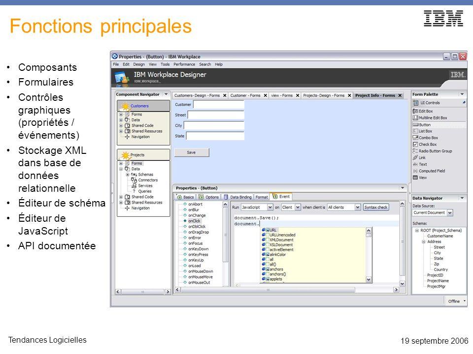 19 septembre 2006 Tendances Logicielles Fonctions principales Composants Formulaires Contrôles graphiques (propriétés / événements) Stockage XML dans base de données relationnelle Éditeur de schéma Éditeur de JavaScript API documentée