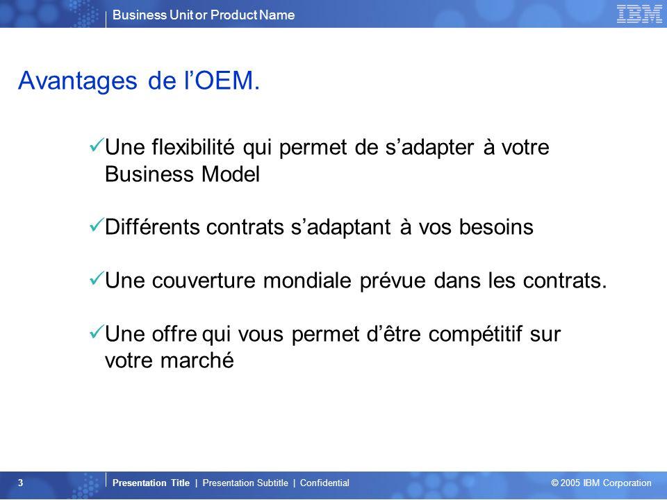 Business Unit or Product Name Presentation Title | Presentation Subtitle | Confidential © 2005 IBM Corporation 4 Les types de contrat OEM : Portfolio IBM SW Purchase Commitment : Avec un engagement dacquisition minimum.