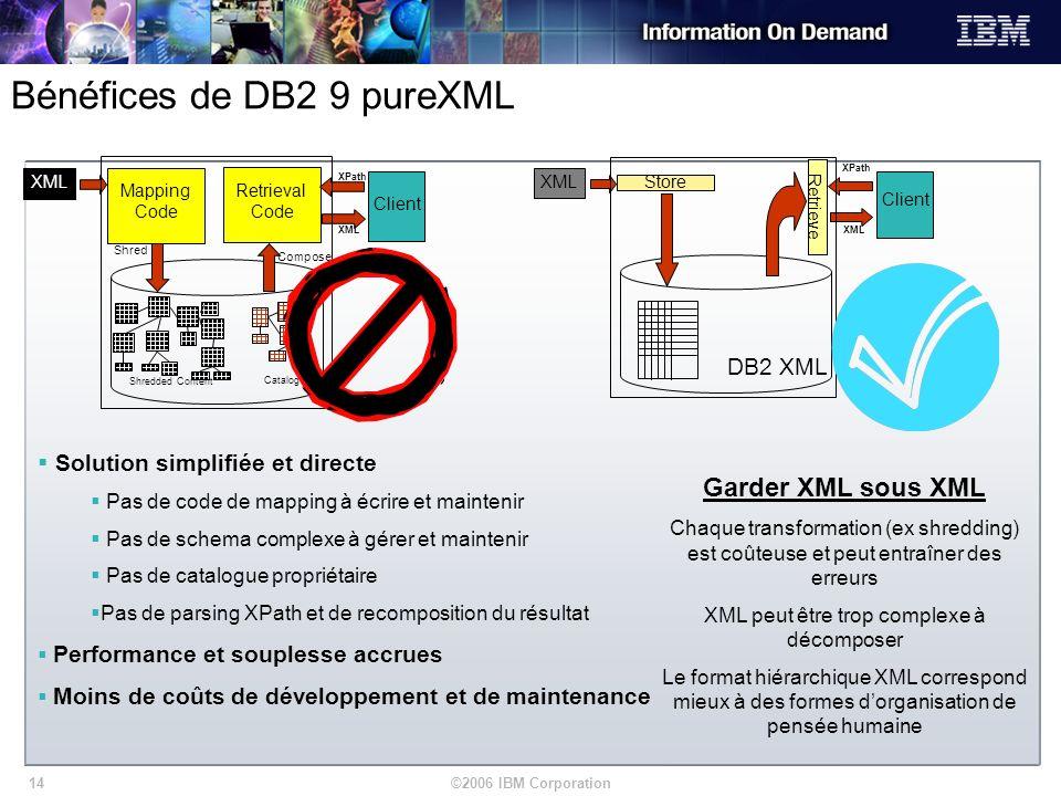 ©2006 IBM Corporation14 Bénéfices de DB2 9 pureXML XML Retrieve XPath XML Client Store DB2 XML Solution simplifiée et directe Pas de code de mapping à