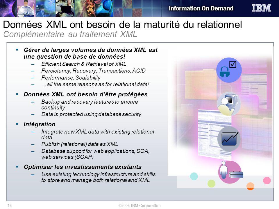 ©2006 IBM Corporation16 Données XML ont besoin de la maturité du relationnel Complémentaire au traitement XML Gérer de larges volumes de données XML e