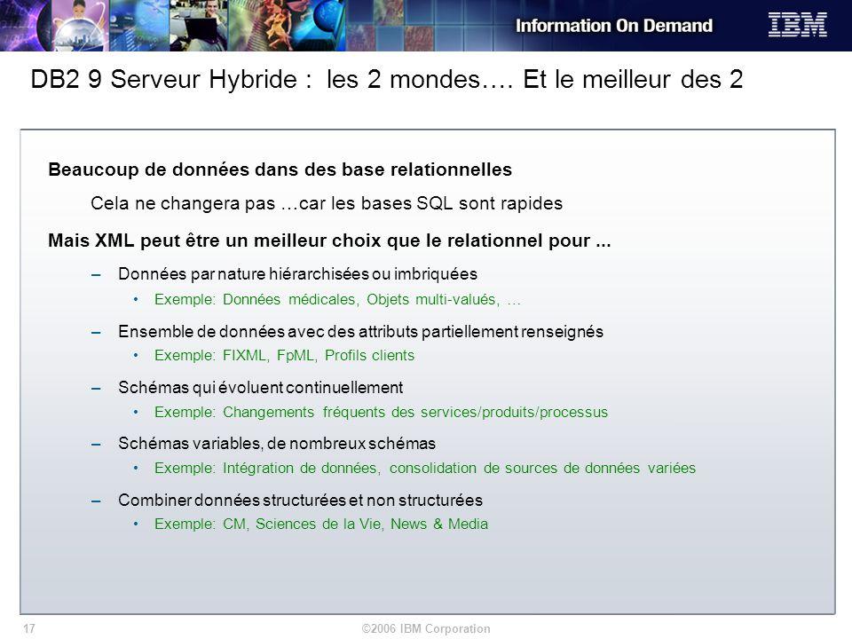 ©2006 IBM Corporation17 DB2 9 Serveur Hybride : les 2 mondes…. Et le meilleur des 2 –Données par nature hiérarchisées ou imbriquées Exemple: Données m