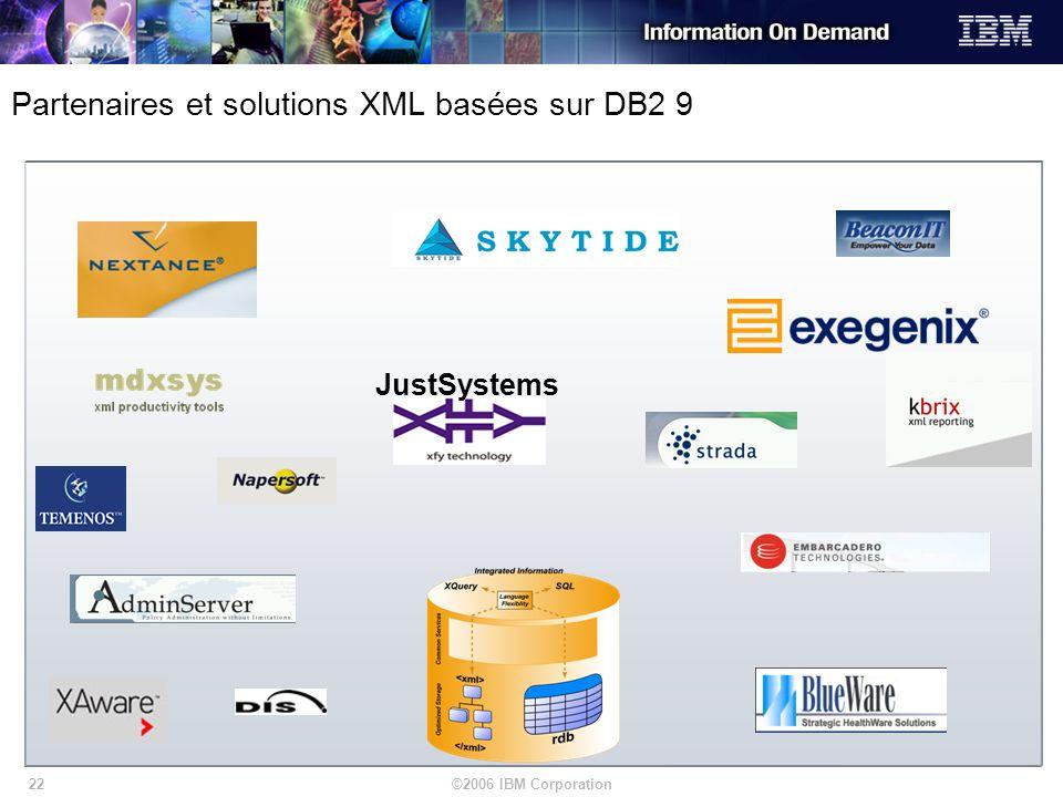 ©2006 IBM Corporation22 Partenaires et solutions XML basées sur DB2 9 JustSystems