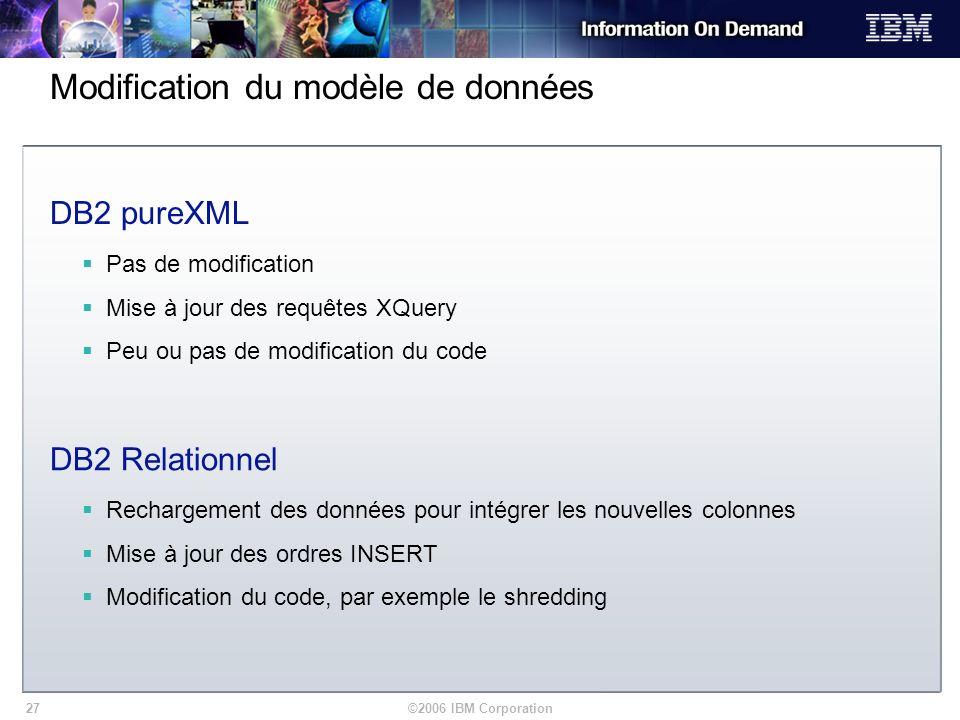 ©2006 IBM Corporation27 Modification du modèle de données DB2 Relationnel DB2 pureXML Pas de modification Mise à jour des requêtes XQuery Peu ou pas d