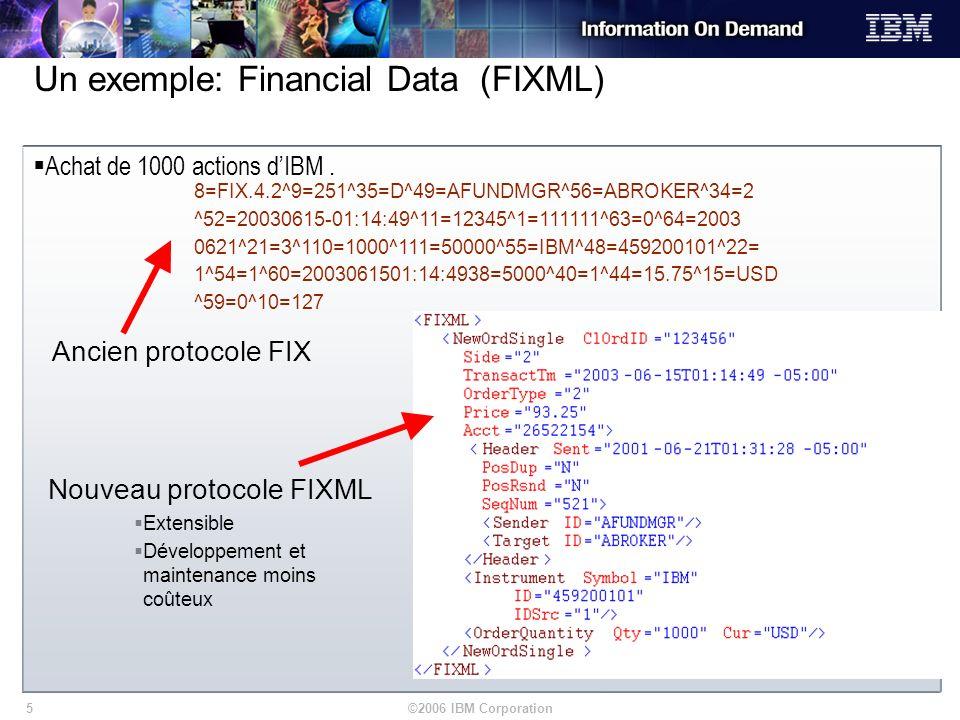 ©2006 IBM Corporation5 Un exemple: Financial Data (FIXML) Achat de 1000 actions dIBM. 8=FIX.4.2^9=251^35=D^49=AFUNDMGR^56=ABROKER^34=2 ^52=20030615-01