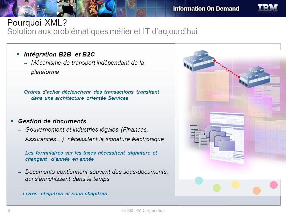 ©2006 IBM Corporation6 Pourquoi XML? Solution aux problématiques métier et IT daujourdhui Intégration B2B et B2C –Mécanisme de transport indépendant d